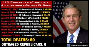 List if Enbasst Attacks on George W. Bush's Watch.