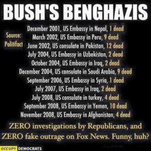 How Democrats can compare these incidents to Benghazi is not understandable.